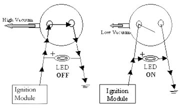 a telltale light to indicate voes functional states leds only pass current one direction that is from their positive side to their negative side try to pass it the other way and you will burn out the led